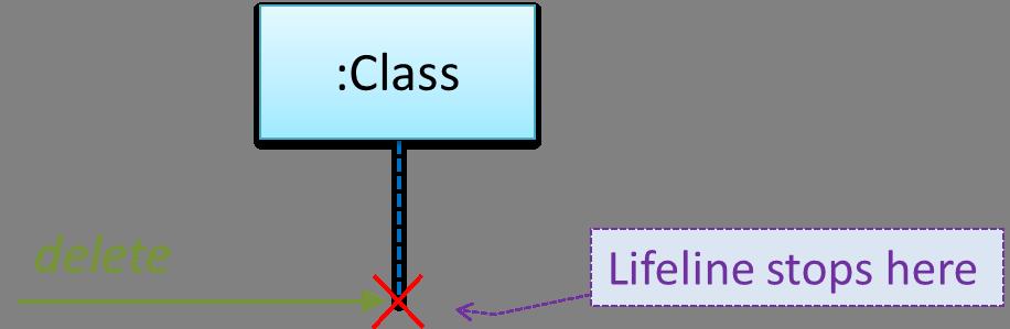 CS2103/T - Textbook Chapter : UML
